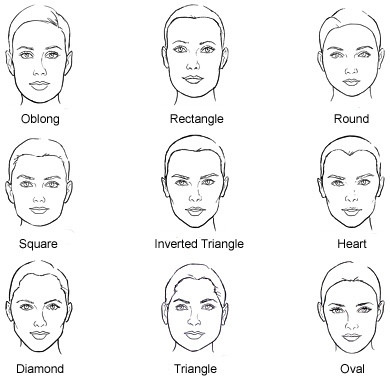 How to Buy Sunglasses Guide Faces Shapes